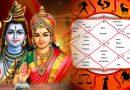भगवान शिव-पार्वती के आशीर्वाद से इन 5 राशियों का धन-धान्य से भरा रहेगा घर, किस्मत रहेगी प्रबल